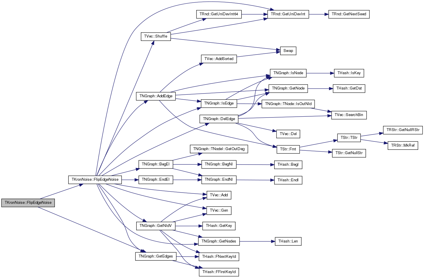 distribution number of the kronecker Kronecker product kronecker vector operator layer index number of layers size of a mini-batch activations for a data instance recall that the fisher matrix f = e dθ(dθ) is the covariance of the log-likelihood gradient under the model's distribution.